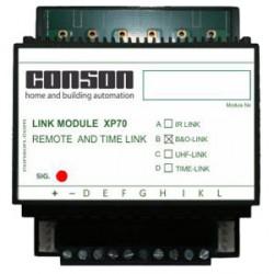 XP70B - B&O-Link 8 modes B&O identique à CP70B mais bus quadripolaire